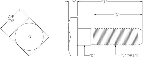 square head bolts diagram